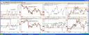 indicadores-int+sen-140108