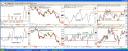 indicadores de mercado y sentimiento 220108.png