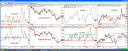 indicadores-int+sen-040208