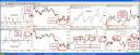 indicadores de mercado y sentimiento 110208