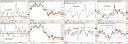 indicadores de mercado y sentimiento 040308