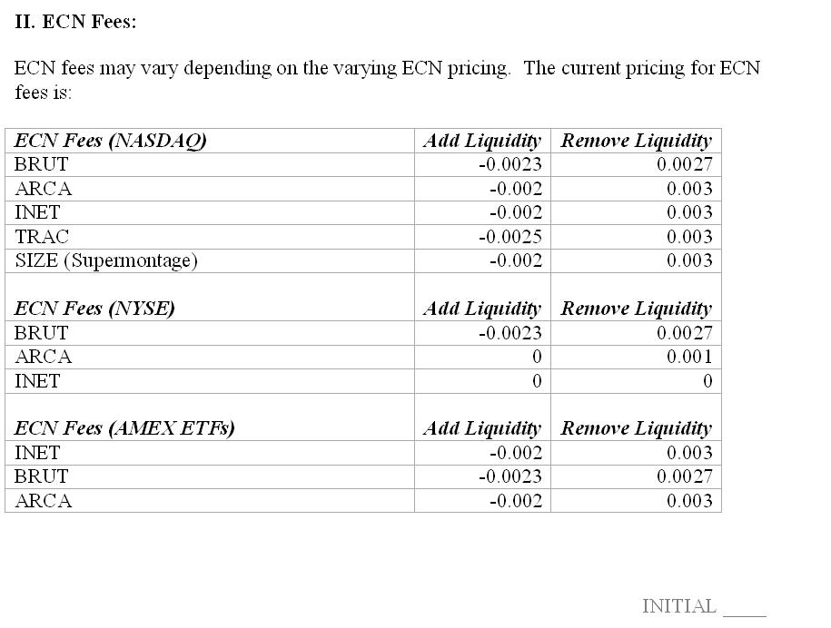 ECN rebates.png